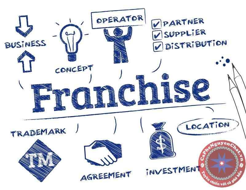 cafe take away franchise là gì